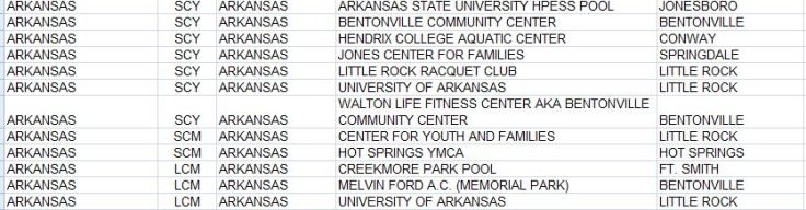 approved pools in AR for USMS